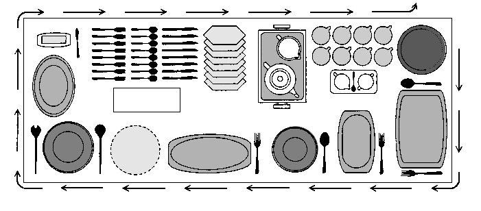 Buffet Table Set Up Diagram Party food Table settings