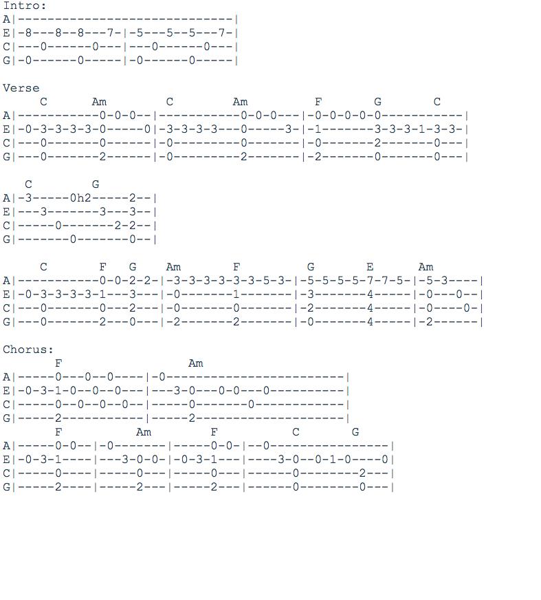 Hallelujah chords on guitar