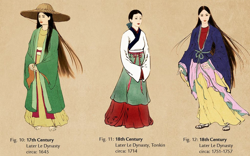Nancy Duong Fashion Timeline Of Chinese Clothing