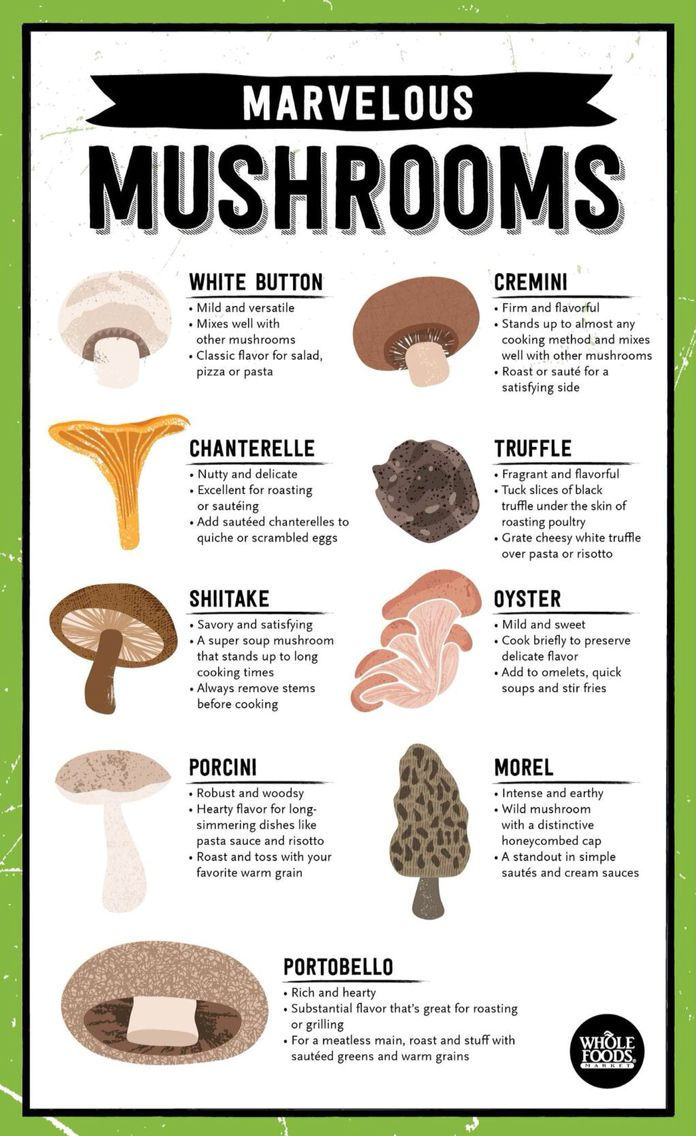 Which mushrooms do you like to cook with? By Whole Foods Market