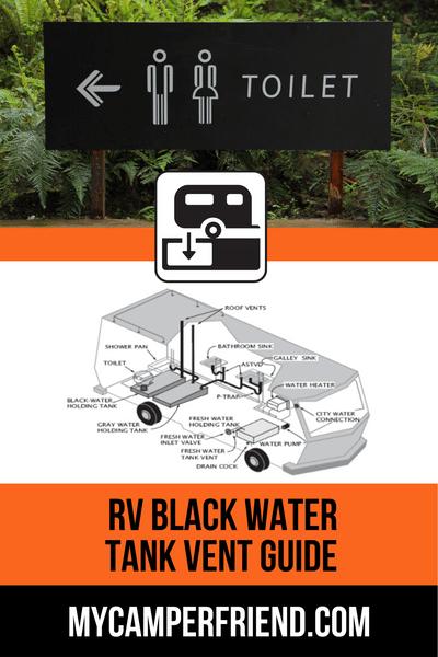 Rv Black Water Tank Vent In 2020 Water Tank Black Water Vented