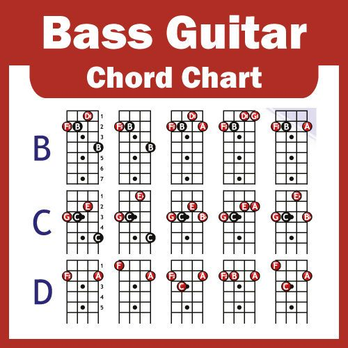 details about electric bass guitar chord chart 4 string new music lessons in 2019 bass. Black Bedroom Furniture Sets. Home Design Ideas