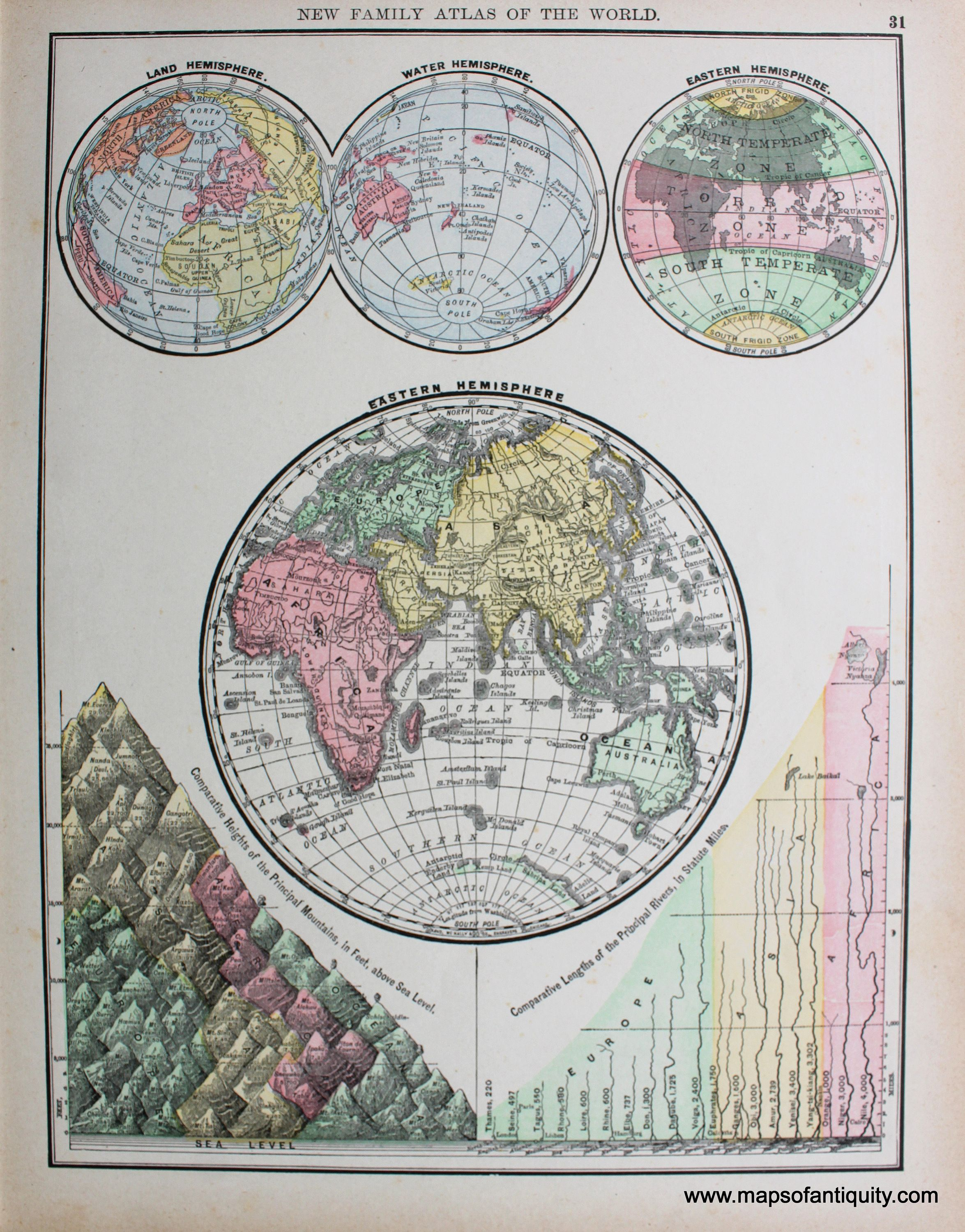 Eastern hemisphere sold antique maps and charts eastern hemisphere sold antique maps gumiabroncs Gallery