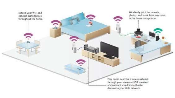 We setup wifi range extender, long range extender, wifi signal