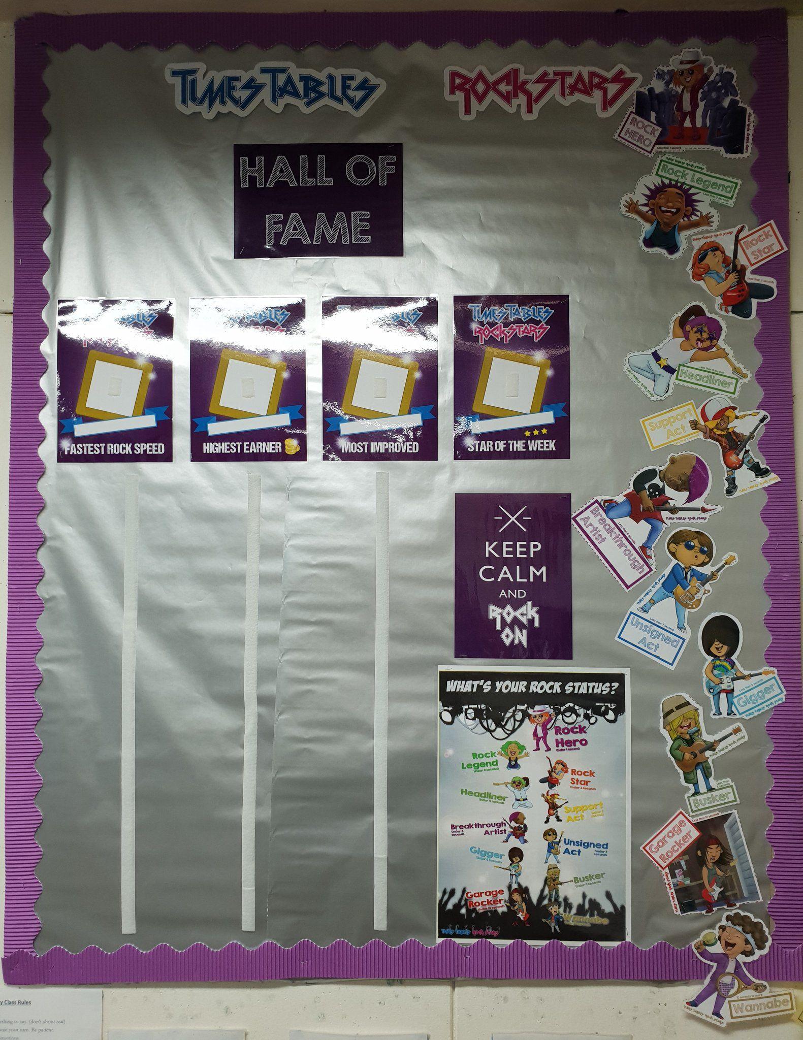 Ttrockstars Times Table Rockstars School Display Board Display Boards For School Times Tables School Displays
