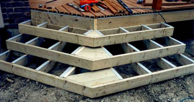 Wrap Around Stringer And Box Steps Diy Deck Plans Building A