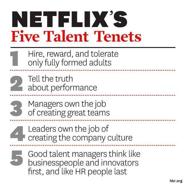 Management  The Five Talent Tenets At Netflix Hr Via Nina Rung