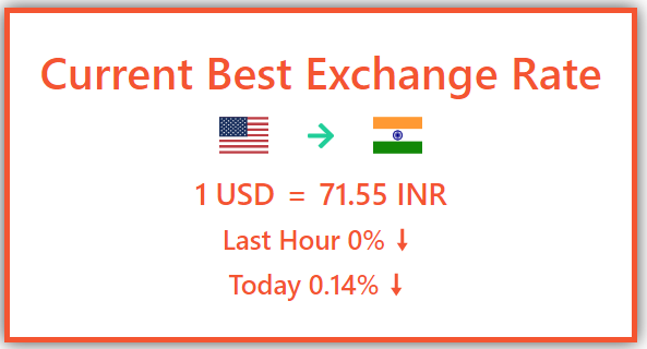 Exchange Rates To Send Money India
