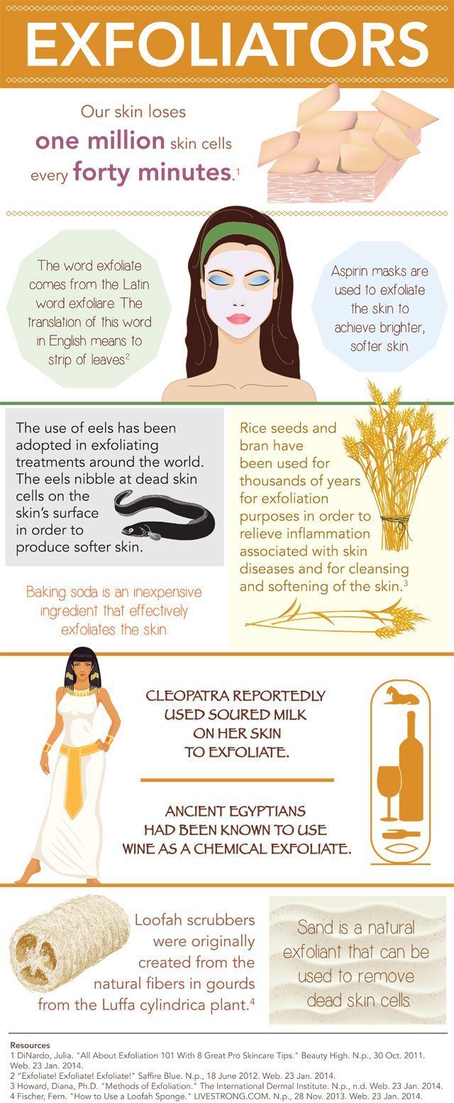 7 Benefits of Exfoliating Your Skin. Learn the benefits and the proper way to…