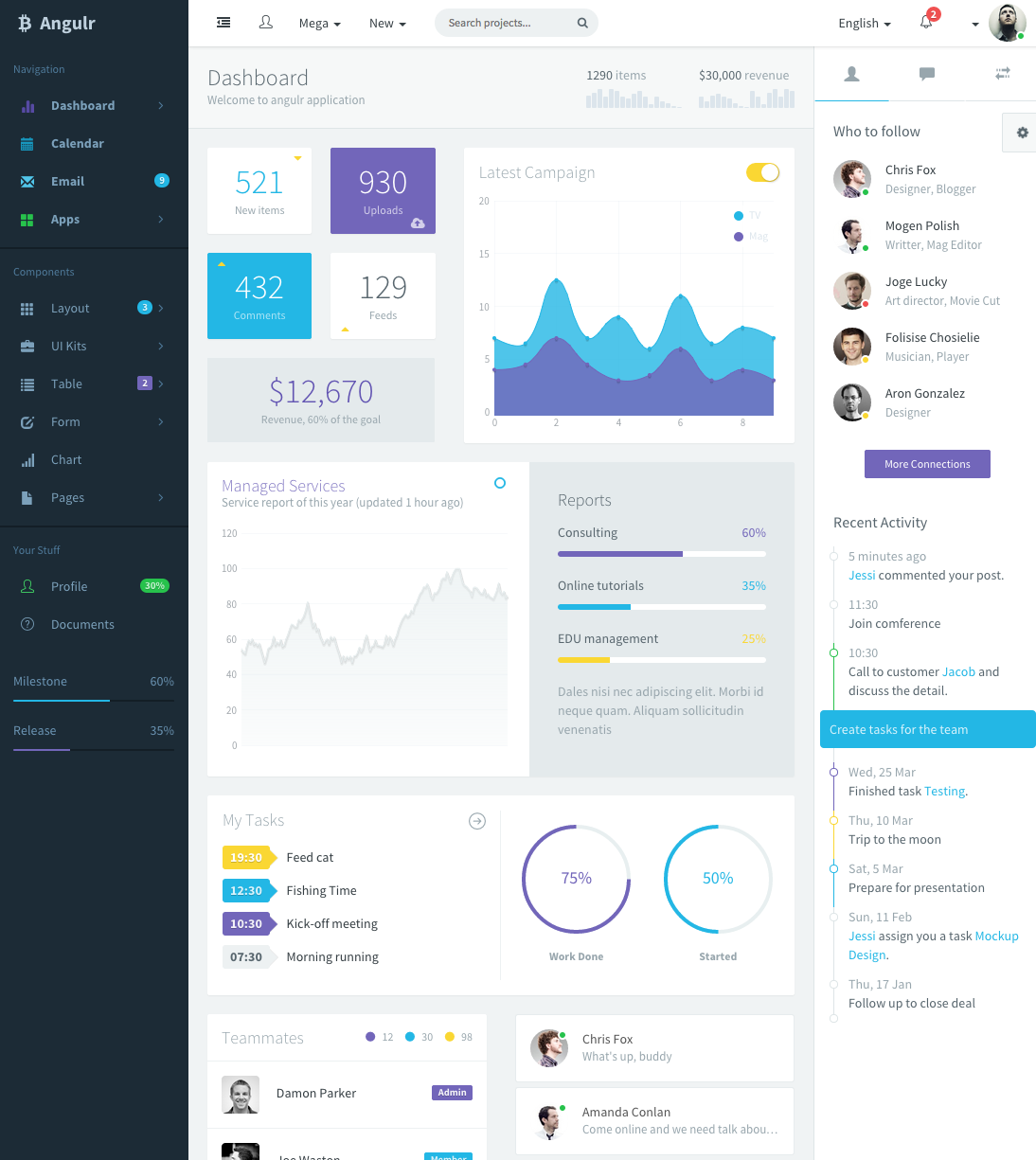 Angulr bootstrap admin web app with angularjs admin templates angulr bootstrap admin web app with angularjs admin templates site templates pronofoot35fo Gallery