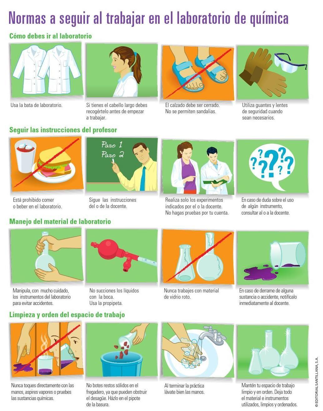 Practicas De Laboratorio Quimica 3er Ano Conexos Laboratorios De Ciencias Laboratorio Quimico Normas De Laboratorio