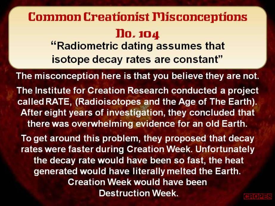 Radiometric dating assumption