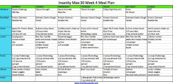 Low Carb Crockpot Ranch Chicken Recipe Insanity Max 30 Meals