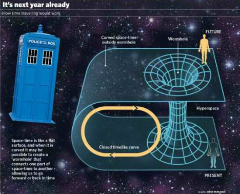 Renowned physicist Stephen Hawking tells us to envision ...