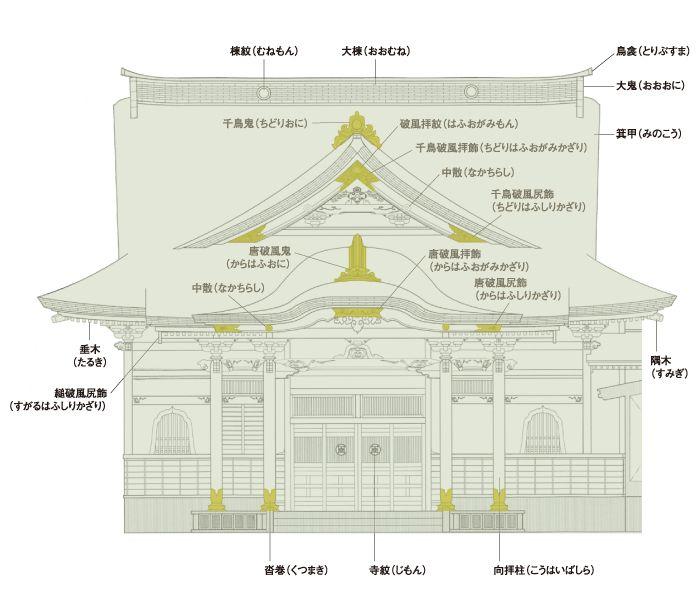 Architecture おしゃれまとめの人気アイデア Pinterest Kaname