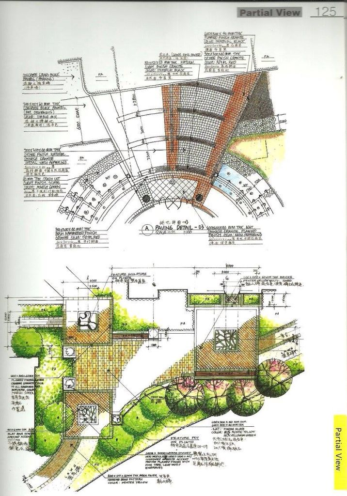 master plan | ld master_plans | pinterest | master plan, spaces and of