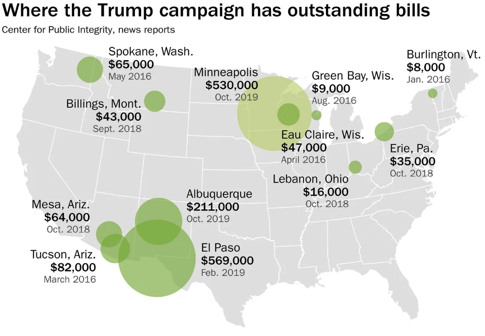 The Trump Campaign Has Over 1 Million In Outstanding Bills From American Cities Campaign The Trump Organization Political Events