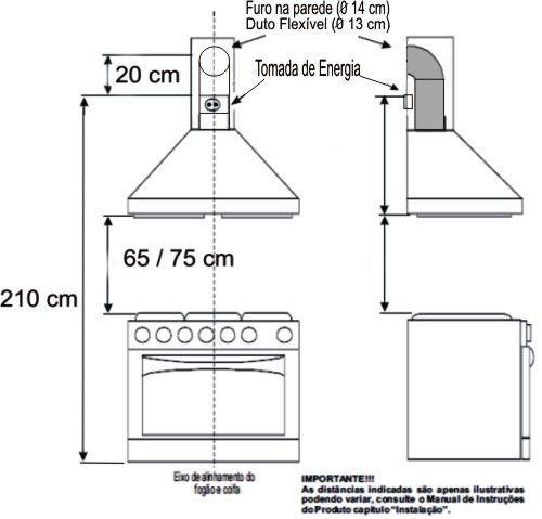 25 melhores ideias de fog o de embutir no pinterest instala o de cozinha cozinha sobre - Campana extractora medidas ...