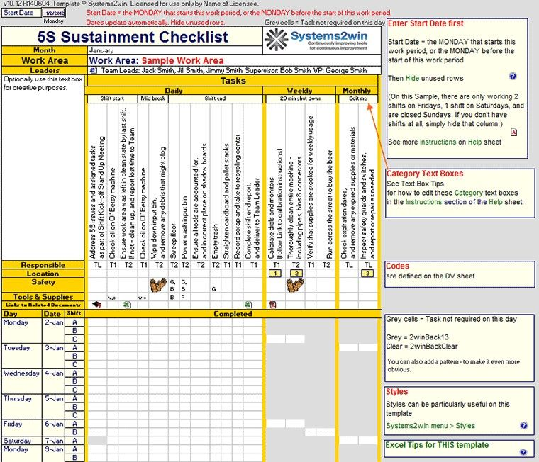 One Popular Use Of A Maintenance Checklist Is To Have The