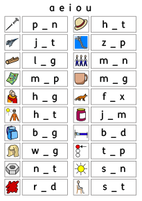 Widgit Symbol Resources | Support for Spelling