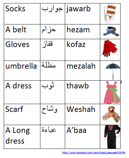 Learn Arabic with ArabicOnline - Award-winning Interactive ...