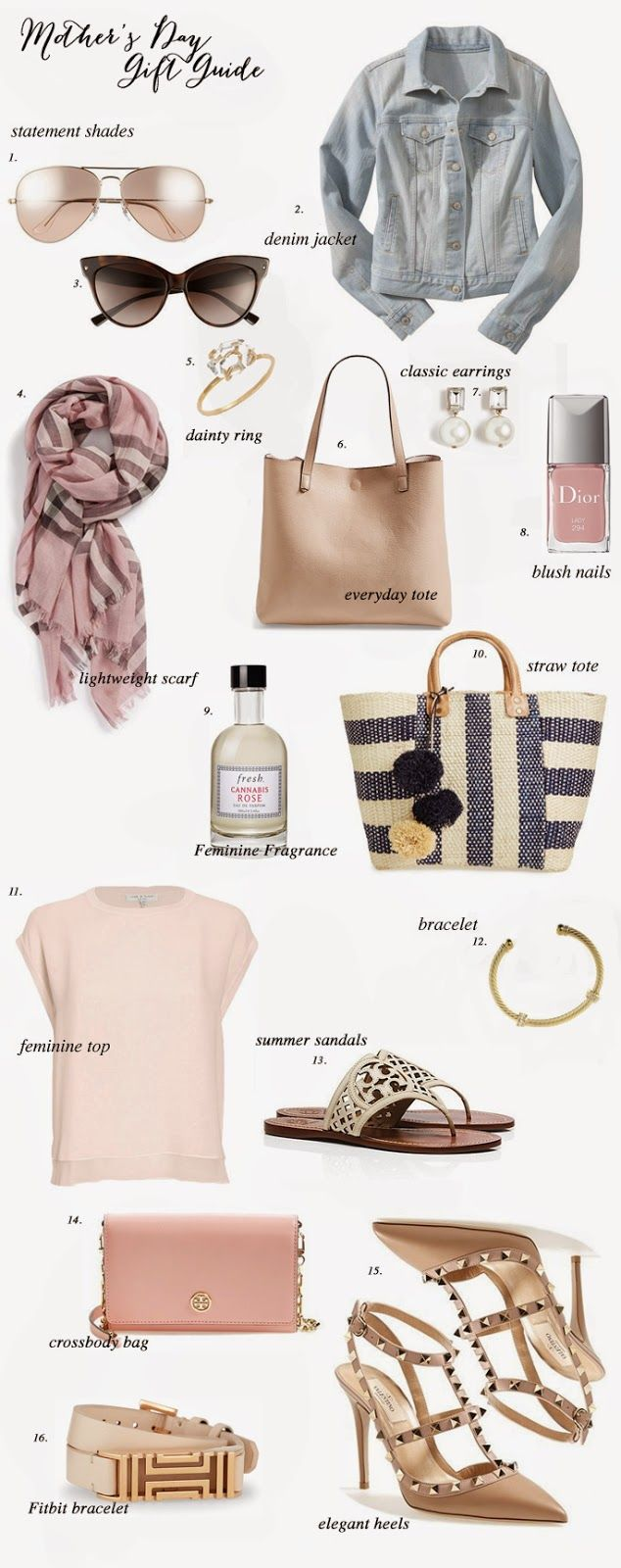 Mother's Day gift ideas..