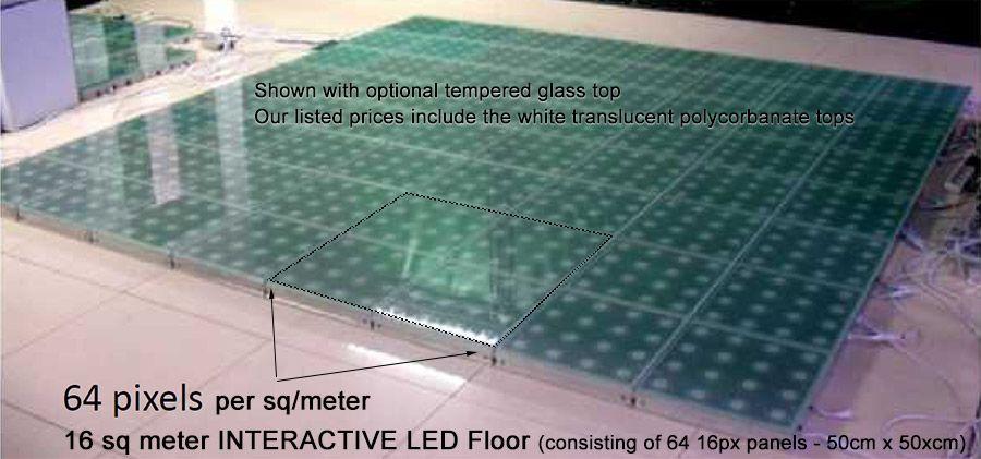 Model Description Interactive Floor