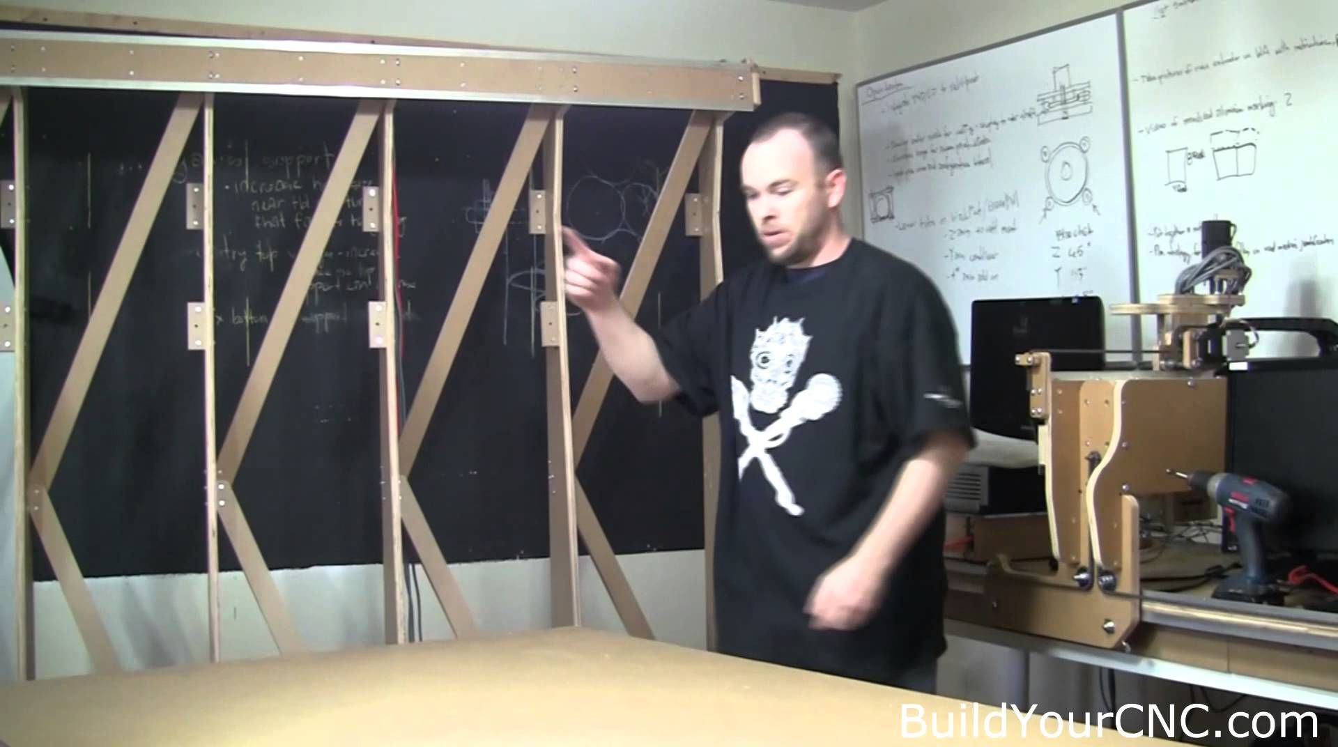 Tutorial Setting the baseboard on the greenLean 4x8
