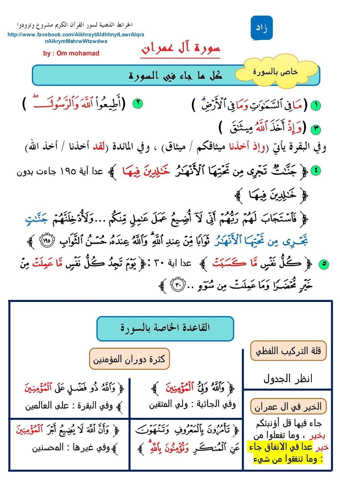 Pin By فاطمة حافظ On متشابهات القرآن الكريم Bullet Journal Journal