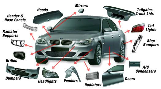 Image result for car body panels