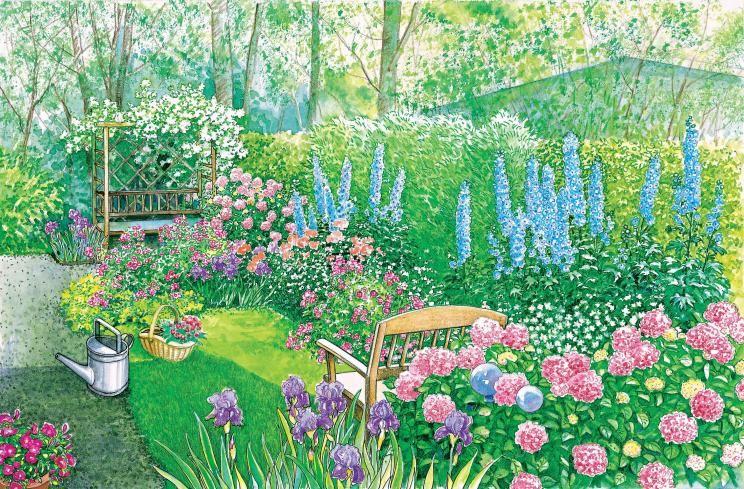 zwei ideen f r einen langen schmalen garten outdoor garden pinterest schmaler garten. Black Bedroom Furniture Sets. Home Design Ideas