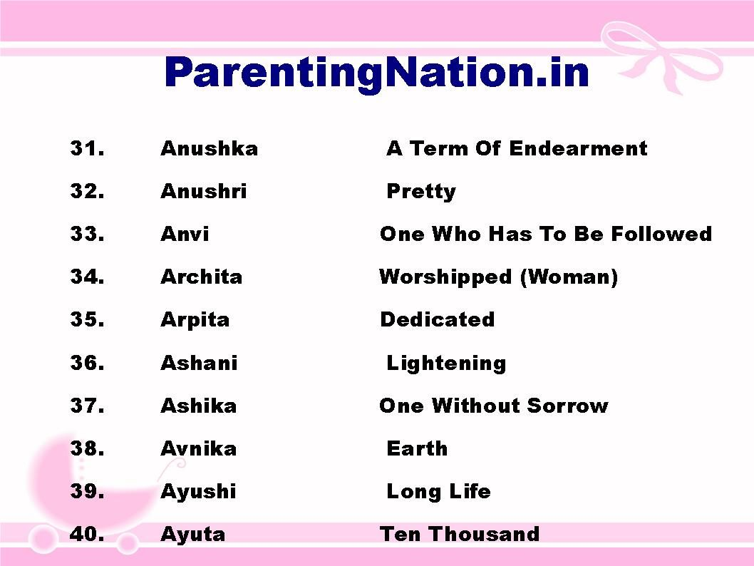 Parentingnation In Provide You With Largest Resource Of Baby Name This Slide Contains Mesh Ra Names Of Baby Girl Trendy Baby Girl Names Hindu Baby Girl Names