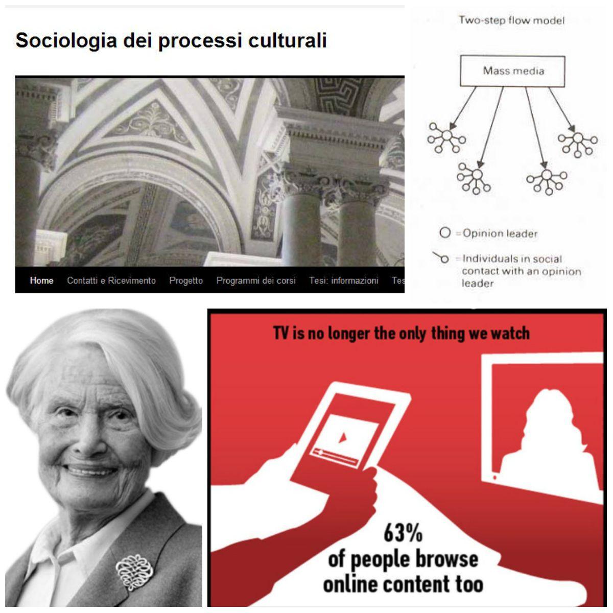 Inizia il mio corso di Sociologia dei processi culturali e comunicativi. Alcuni dei temi trattati in questo collage