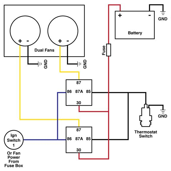 Dual Cooling Fan Wiring Diagram | Electric cooling fan, Electric cooling,  ElectricityPinterest