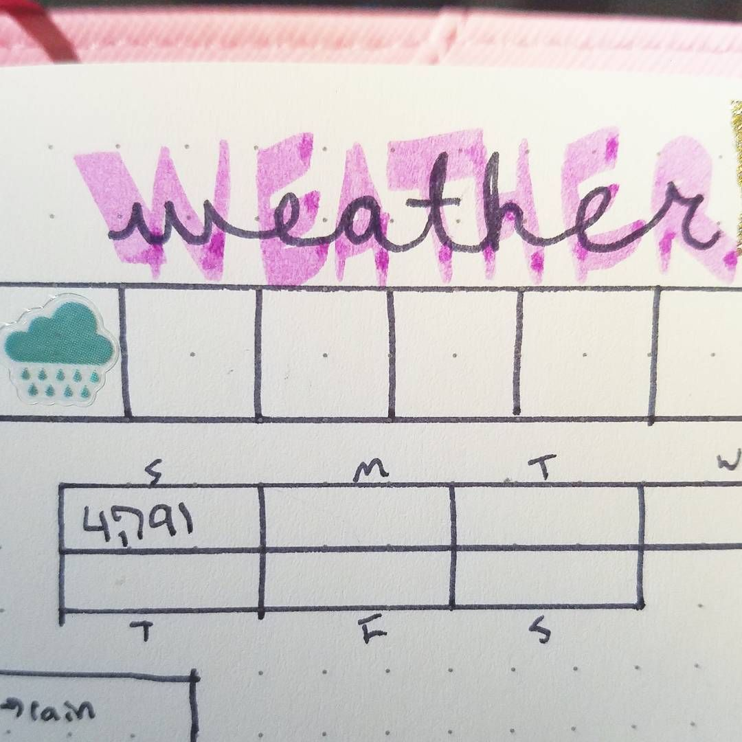 A new week, a new approach to the #weather section! #bujo #bulletjournal #journaling #bujocommunity