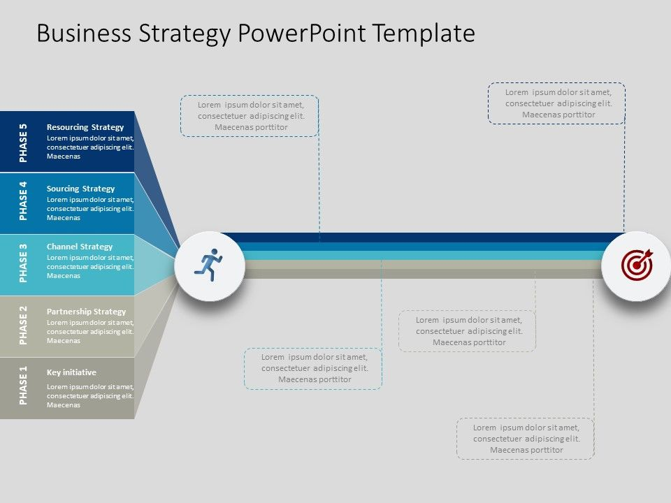 Create your business case including roadmap of all your