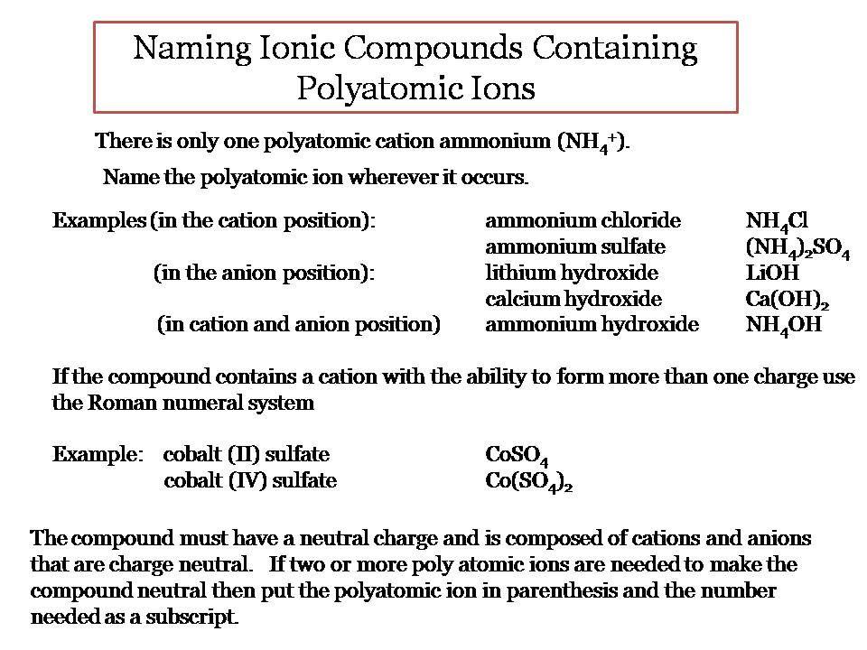 Namingioniccompounds Polyatomic Compounds Compounds Poly Atomic