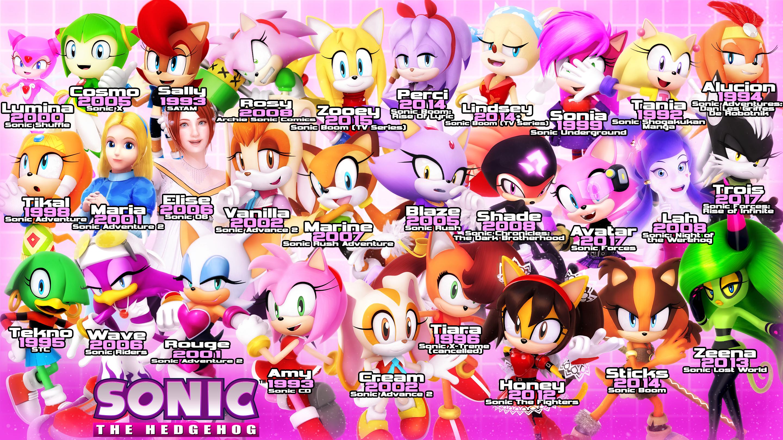 Female Cast Of Sonic 2020 By Nibroc Rock On Deviantart In 2020 It Cast Rock Sonic