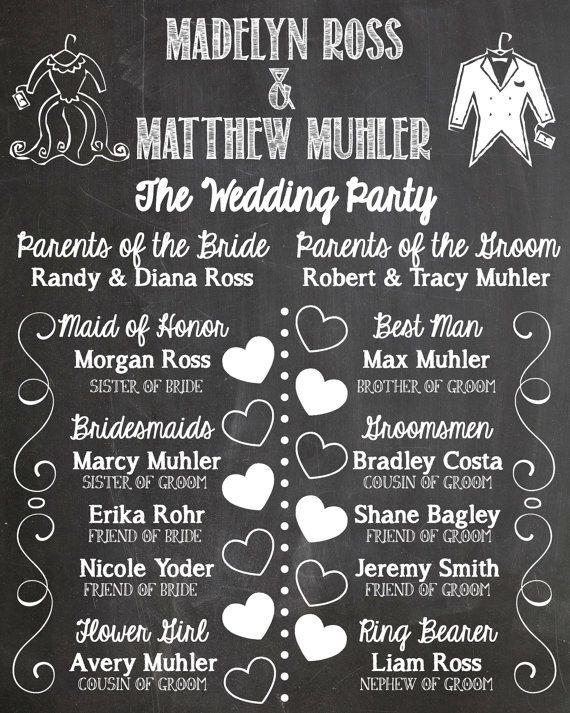 Wedding Party Chalkboard Poster Bridal Party Custom Chalk Board Printable