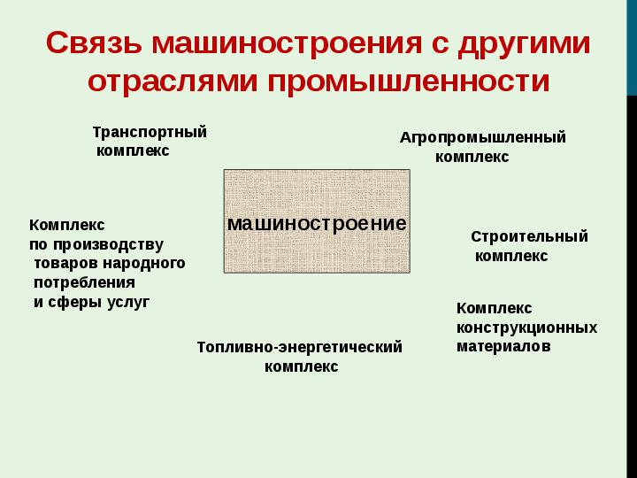 Гдз по русскому языку с, а. громов