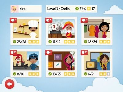 Well structured colourful educational game to learn common English numbers, words and concepts and pronunciation.