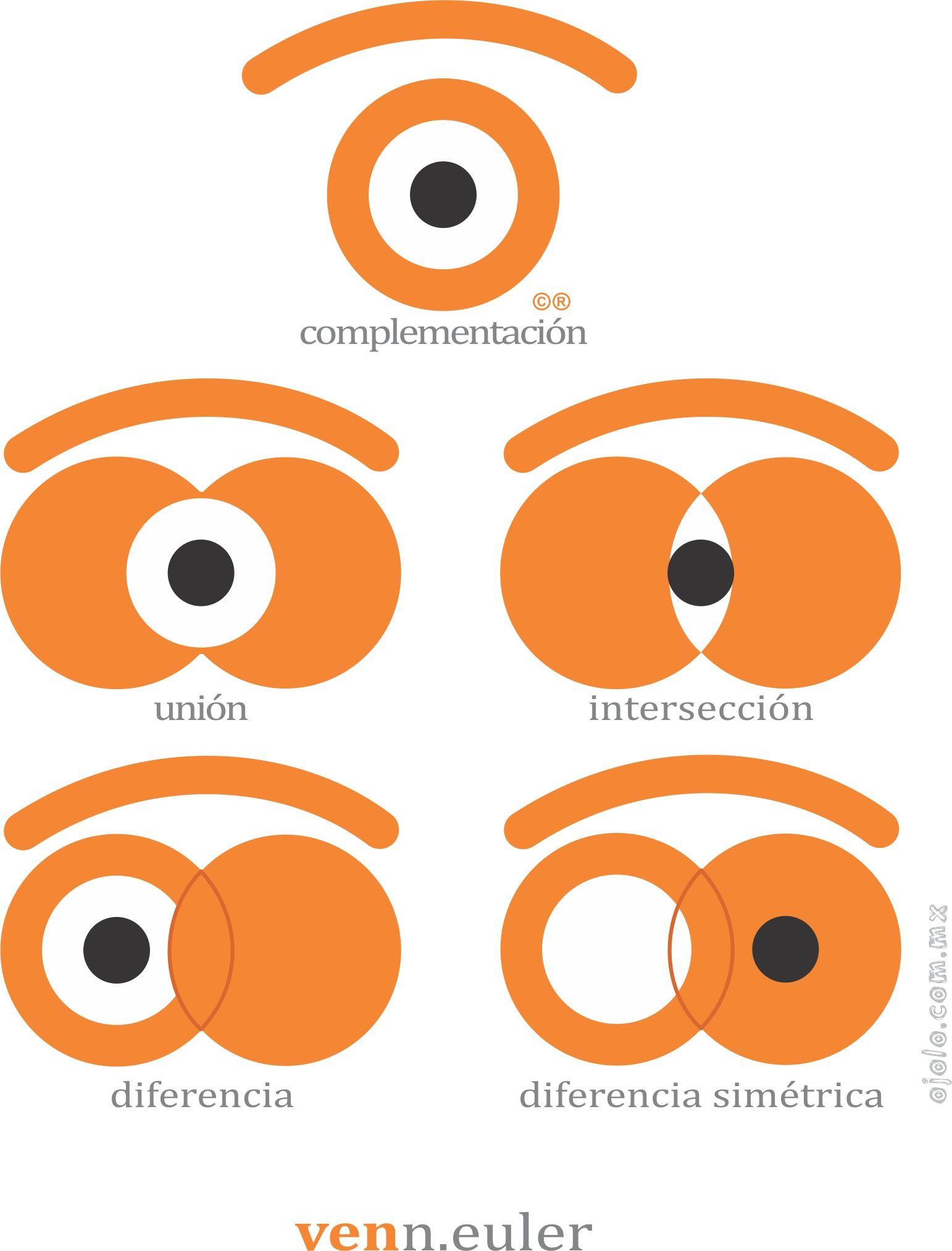 Ven n euler aplicado como mirada geek para el 14 diagrama de ya ven n euler aplicado como mirada geek para el 14 diagrama de ccuart Choice Image