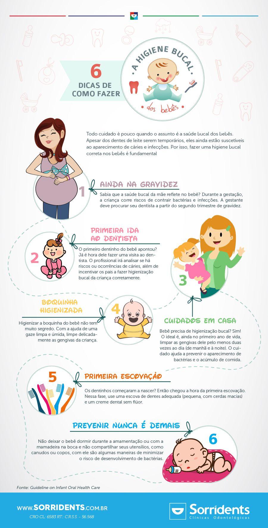 Muitas Mamaes Costumam Ter Duvidas De Como Fazer A Higiene Bucal