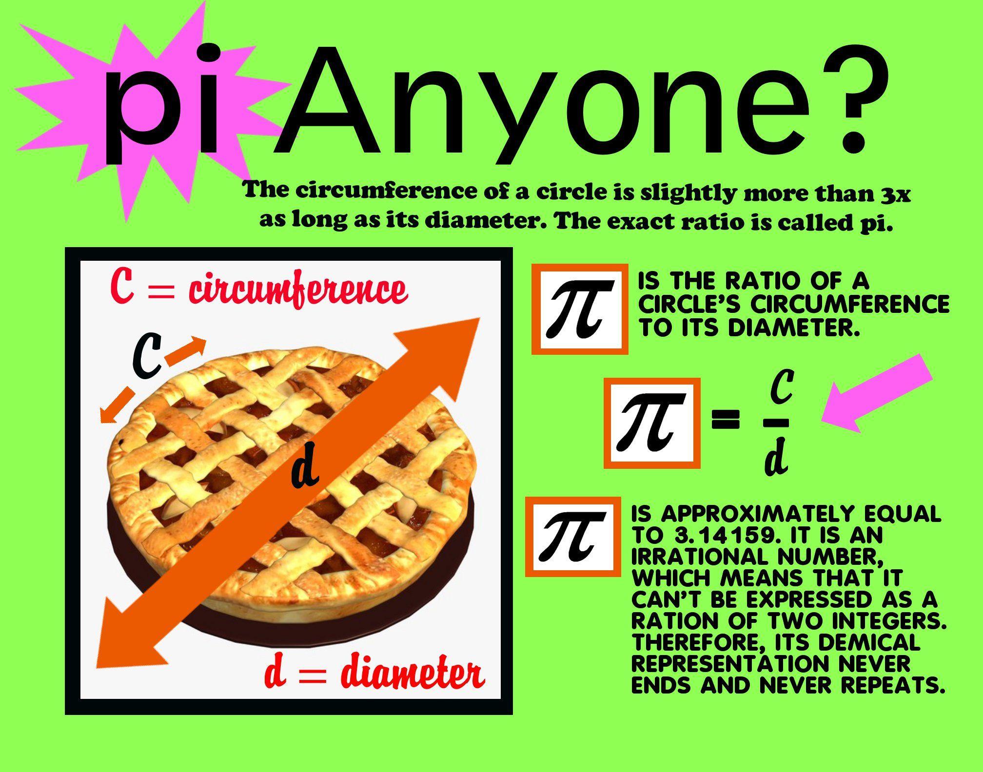 Make A Poster About Pi Math Poster Ideas Math Poster Pi Math Math Helper [ 1584 x 2016 Pixel ]