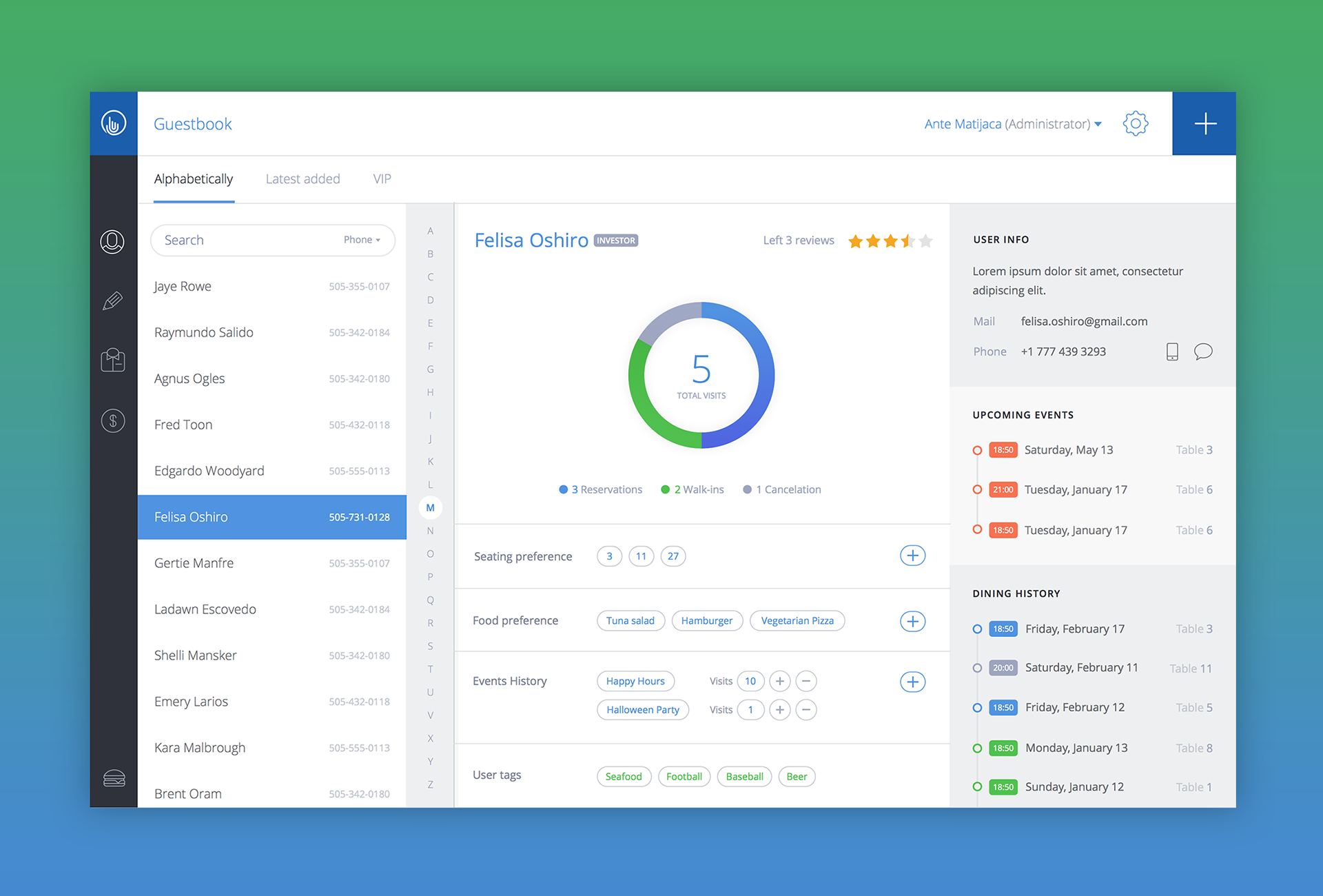 Behance Dashboard Guestbook View by Unity Dashboard
