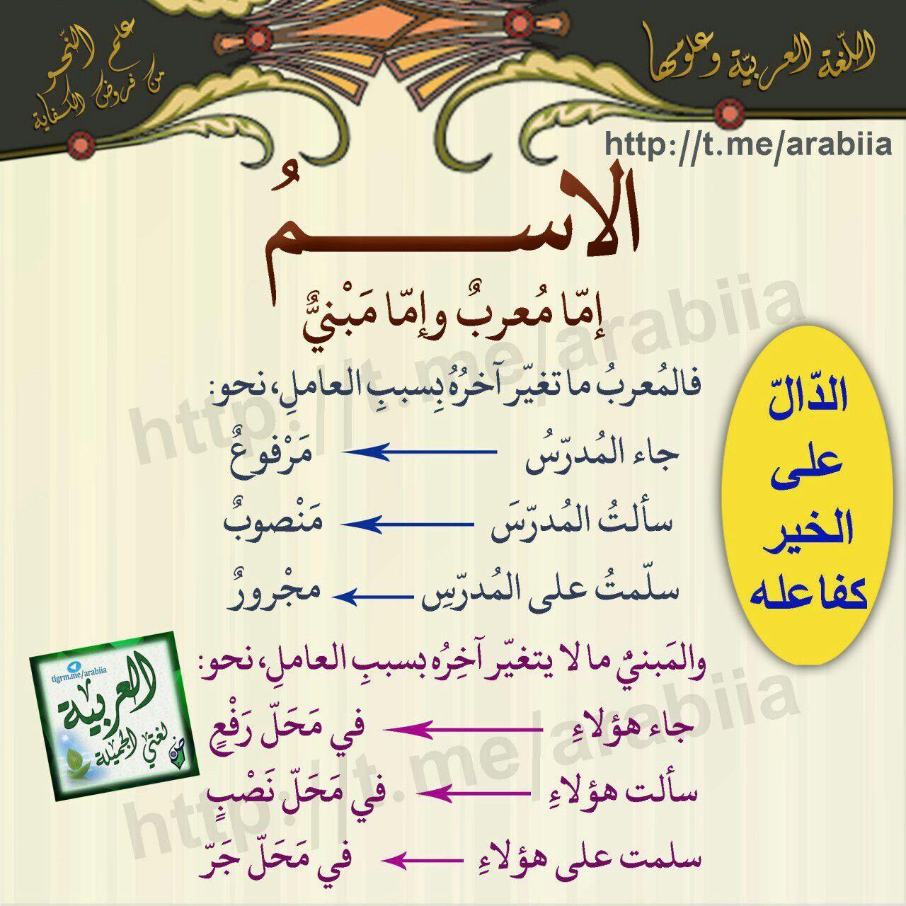 Pin By Bahiya Mahajna On إعراب Learn Arabic Language Learning Arabic Arabic Language