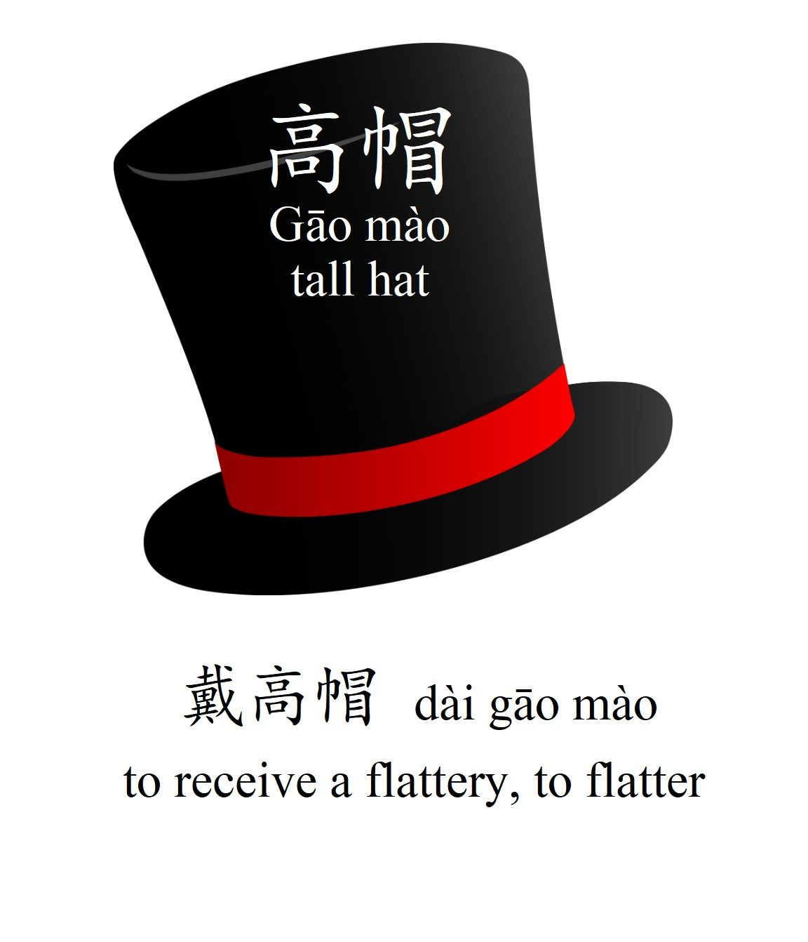 30 Mandarin Chinese Vocabularies On Clothes You Should Know Mandarin Chinese Chinese Vocabulary Learn Chinese