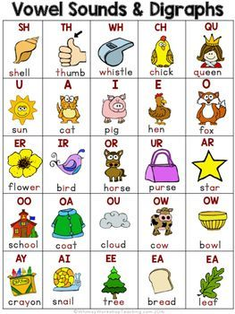 free phonics reference charts whimsy workshop teaching elementary education phonics. Black Bedroom Furniture Sets. Home Design Ideas