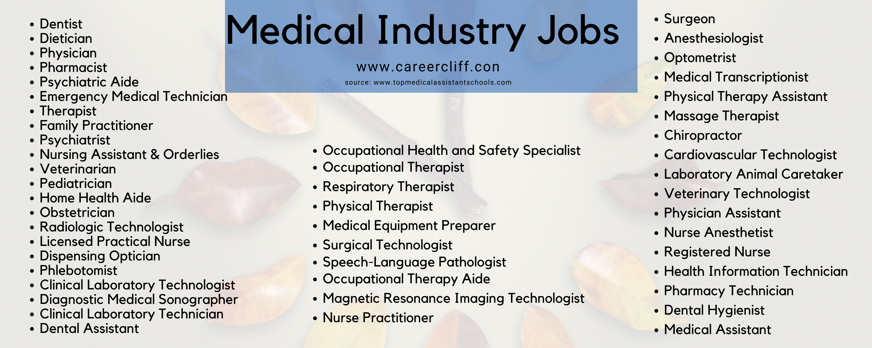 medical industry jobs