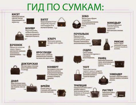 b6e1bd43822f Сама Себе Стилист: Виды сумок и их названия | Сумки в 2019 г ...